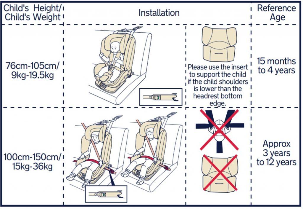 instrukcja Nuna Myti